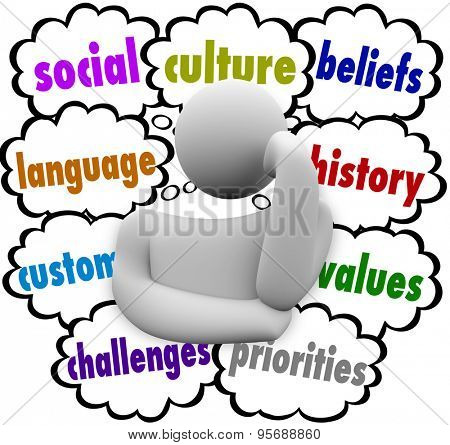 Culture words in thought clouds to illustrate shared language, culture, heritage, values, history and priorities