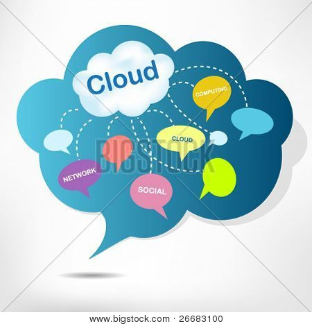 Cloud computing-conceptontwerp