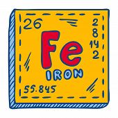Chemical Fe Iron Icon. Hand Drawn Illustration Of Chemical Fe Iron Vector Icon For Web Design poster