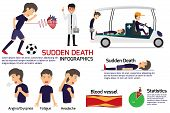 Soccer Player Having A Sudden Death Attack Infographics, Medical And Health Concept In Heart Attack  poster