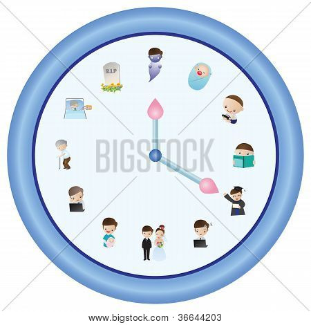 Clock Of Life (blue Version)