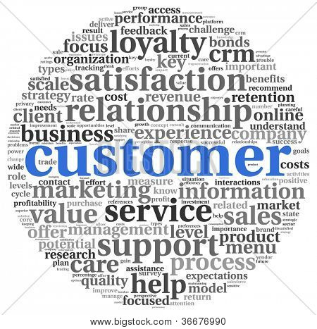 Customer concept in word tag cloud on white
