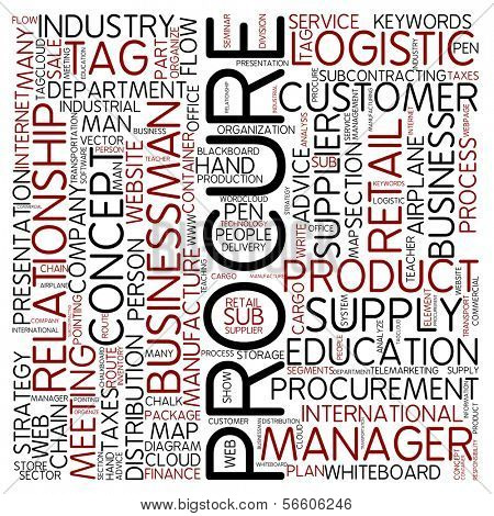 Word cloud - procure