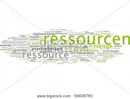 Wort-Wolke - Ressource