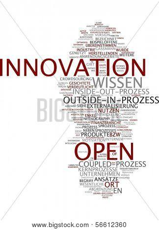 Word Cloud - Open Innovation