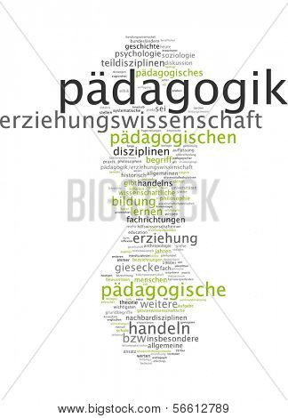 Word Cloud - Pedagogy