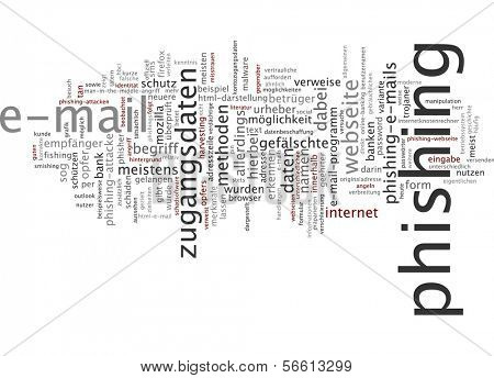 Word Cloud - Phishing