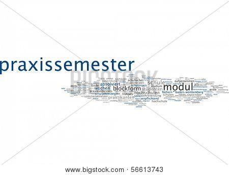 Word Cloud - Semester
