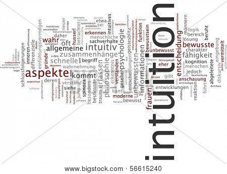 Nuvem de palavras - intuição