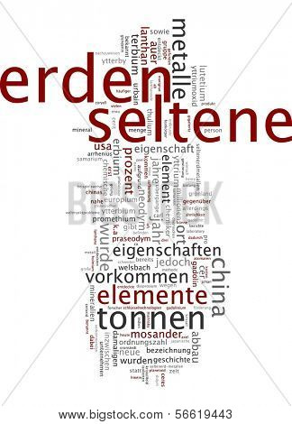 Word cloud - Rare earth element