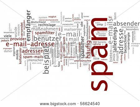 Word Cloud - Spam