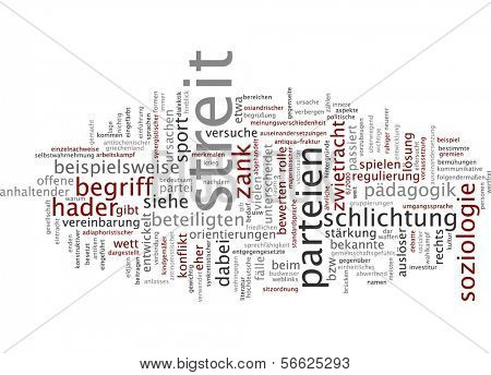 Word Cloud - Armed Conflict