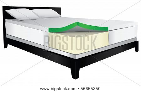 Bed Therapeutic Mattress