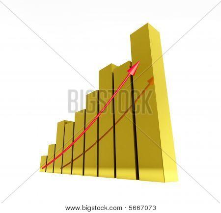 Diagram Gold