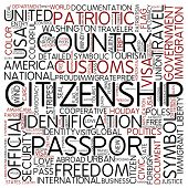 image of citizenship  - Word cloud  - JPG
