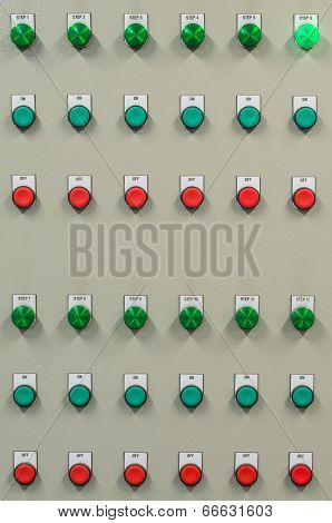 The Industrial Control Panel To Manage The Plant.