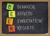 Behavior, Effects, Expectation, Results