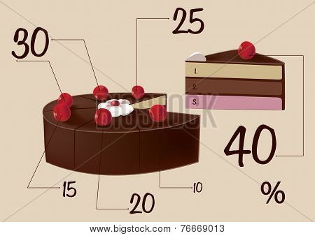 In The Form Of A Diagram Of The Cake