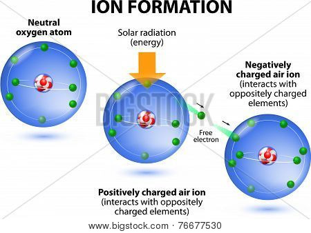 ionization the example oxygen
