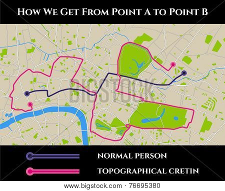 Topographical Cretinism