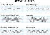 image of vibrator  - waveform - JPG