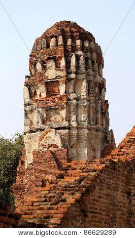 Buddhist Temples