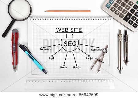 Notepad With Seo Scheme