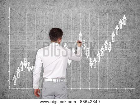 Man Drawing Forex Chart