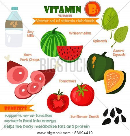Vitamins And Minerals Foods Illustrator Set 6.vector Set Of Vitamin Rich Foods. Vitamin B-spinach, S