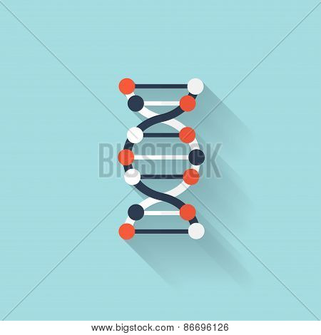 Flat dna icon. Chemical formula symbol. Health care.