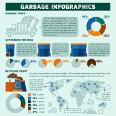 foto of environmental pollution  - Garbage infographics set with trash recycling symbols and environmental pollution charts vector illustration - JPG