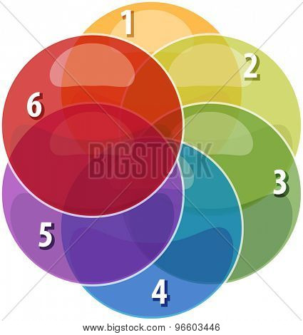 blank venn business strategy concept infographic diagram illustration six 6