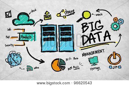 Big Data Management Storage Sharing Technology Concept