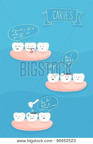 teeth comics about the cause of tooth decay, vector