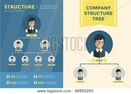 Business Structure Infographic. Tree scheme. Command, Boss, Labor and Team. Vector stock illustration for design