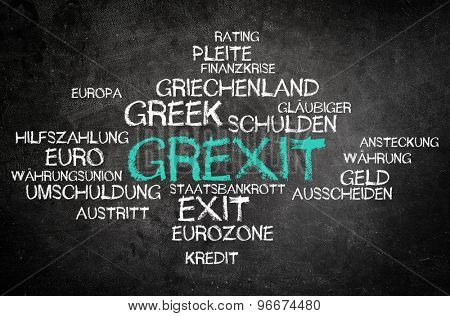 Grexit (Greek Exit of the Eurozone) Concept with Other Related German Words in Simple Word Tag Cloud Design Written on Black Chalkboard