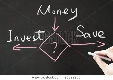 Money, Invest Or Save