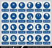 Set of safety and health protection signs. Mandatory construction and industry signs. Collection of  poster