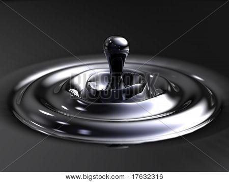 Petroleum Drip