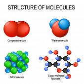 Structure Of Molecules. Oxygen (gas), Water (liquid), Salt (solid) And Sugar (glucose). Set Of Diffe poster