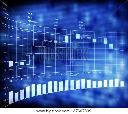 forex trade indicators