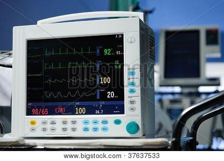 Monitor de la anestesia
