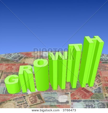 Growth Text Graph With Rupees