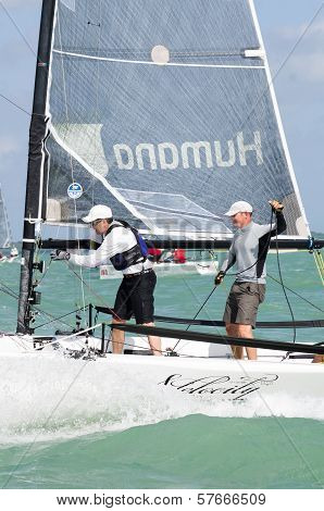 Velocity At The Melges 20 World Championships