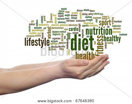 Concept or conceptual abstract diet and health word cloud in human man hand isolated on white background