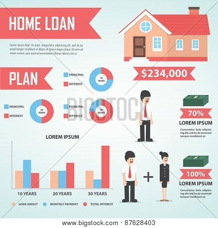 Home Loan Infographic Design Element, Real Estate
