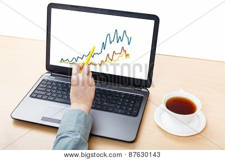 Laptop With Graph On Screen On Office Table