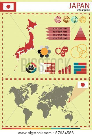 Vectorjapan Illustration Country Nation National Culture Concept