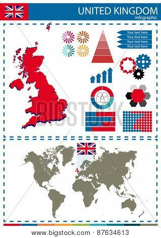 Vector Illustration United Kingdom Country Nation National Culture Concept