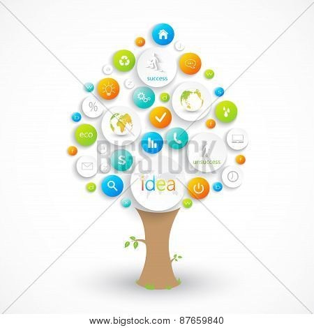 Business plan tree with place for your text. Can be used for your financial planning, marketing, pro